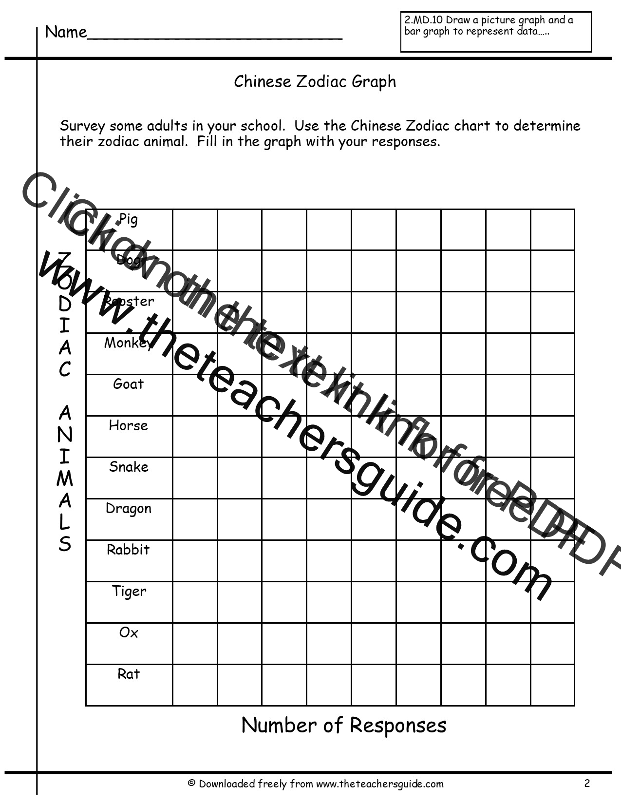 Reading and Creating Bar Graphs Worksheets from The Teachers Guide – Picture Graphs Worksheets
