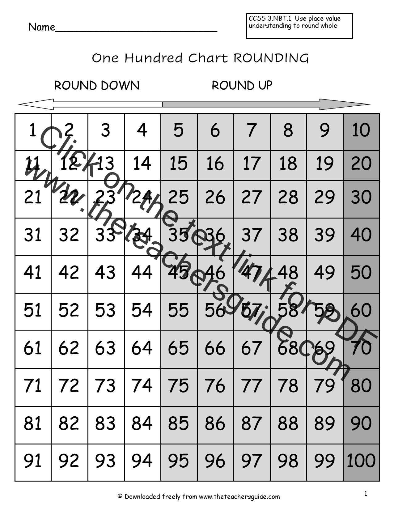 Rounding Whole Numbers Worksheets from The Teachers Guide – Rounding Whole Numbers Worksheets