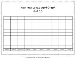 wonders second grade unit five week five printout high frequency words graph