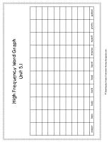 wonders unit five week one printout high frequency words graph