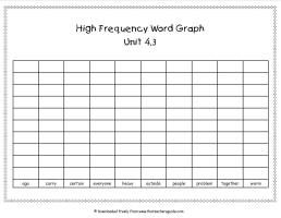 wonders unit four week three printout high frequency words graph