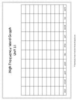 unit three week one high frequency words graph