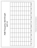 wonders second grade unit 3 week two high frequency words graph